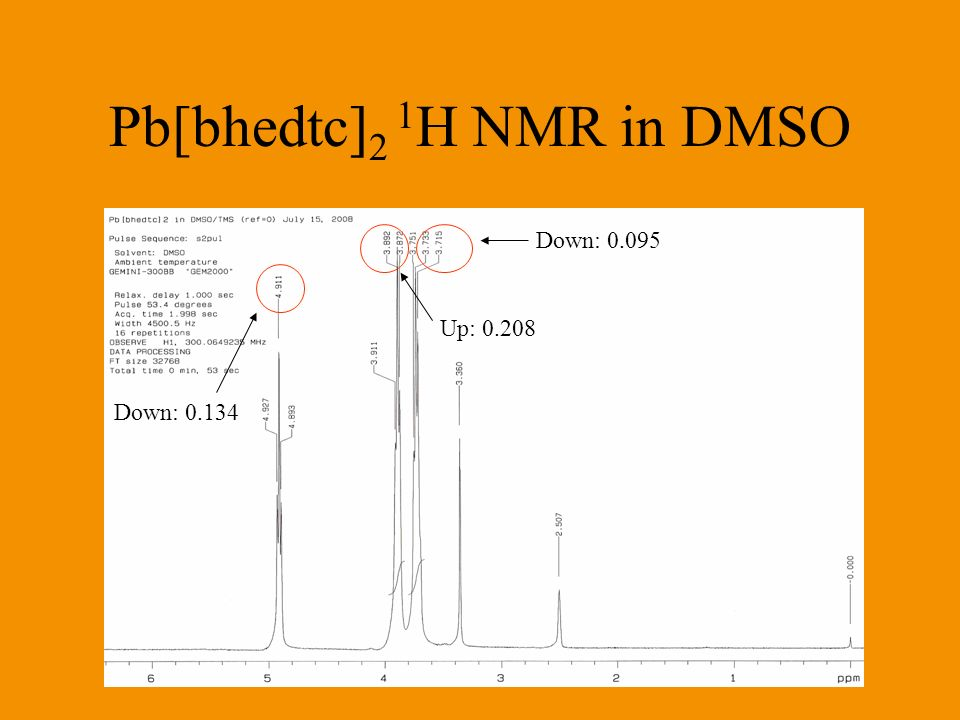 Pb[bhedtc]2 1H NMR in DMSO